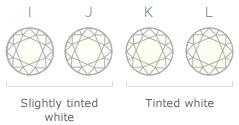Colours I, J, K and L