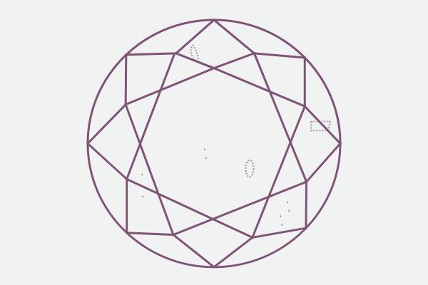 Understanding the 4 C's