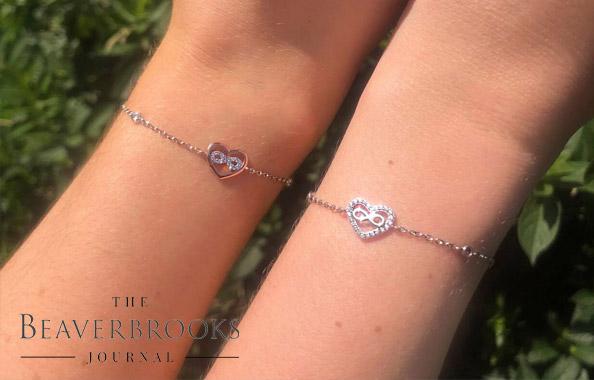 Best Friend Gift Ideas Under £100