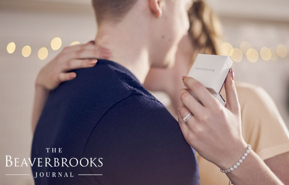 Top Christmas Gifts For Her & For Him